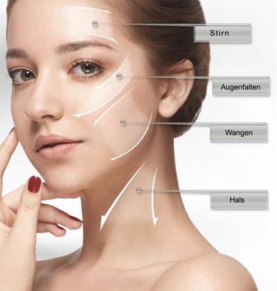 Kosmetik Ultraschallbehandlung Erfahrungen